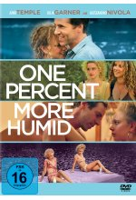 One Percent More Humid DVD-Cover